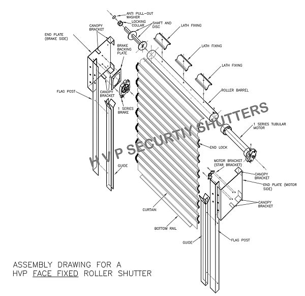 anatomy shutter roller shutter anatomy learn how roller shutters work electric shutter wiring diagram at bayanpartner.co