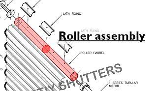 Roller Shutter Anatomy Learn How Roller Shutters Work